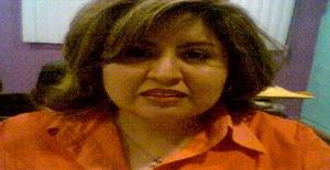 Maggy06 51 years old I am from Monterrey/Nuevo Leon, Seeking Dating Friendship with Man