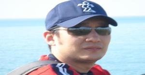 Kurim 44 years old I am from Fukui/Fukui, Seeking Dating Friendship with Woman