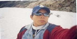 Carloselmejorrrr 29 years old I am from Cajamarca/Cajamarca, Seeking Dating with Woman
