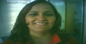 Biti63 55 years old I am from Maracaibo/Zulia, Seeking Dating Friendship with Man