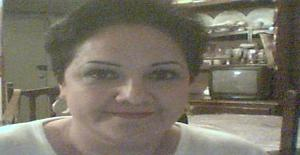 Tete_7979 62 years old I am from Chihuahua/Chihuahua, Seeking Dating Friendship with Man