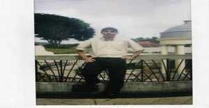 Nickname39 39 years old I am from Cartago/Cartago, Seeking  with Woman