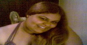 Iamshenda 36 years old I am from Jacksonville/Florida, Seeking Dating Friendship with Man