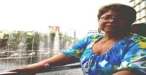 Mariaaura 60 years old I am from Ciudad Victoria/Tamaulipas, Seeking Dating Friendship with Man