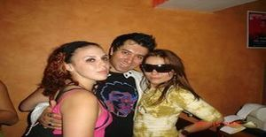 Daddycool2020 45 years old I am from San José/San José, Seeking Dating Friendship with Woman