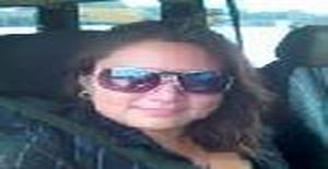 Cielito20 30 years old I am from Guatemala/Guatemala, Seeking Dating Friendship with Man