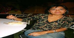 Alredama 45 years old I am from Lima/Lima, Seeking Dating Friendship with Man