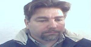 Ositosantafesino 55 years old I am from Santa fe/Santa fe, Seeking Dating Friendship with Woman
