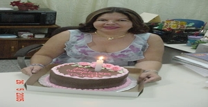 Lunirani 57 years old I am from Tegucigalpa/Francisco Morazan, Seeking Dating Friendship with Man