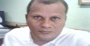 Eduardo2346634 50 years old I am from Panama City/Panama, Seeking Dating Friendship with Woman