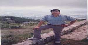 Caballero1955 62 years old I am from Guatemala/Guatemala, Seeking Dating with Woman