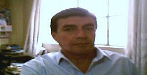 Iwin 51 years old I am from Lima/Lima, Seeking Dating Friendship with Woman