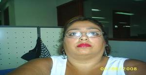 Dianayeye 48 years old I am from Mexico/State of Mexico (edomex), Seeking Dating Friendship with Man