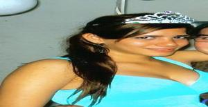 Garotadoecuador 30 years old I am from Guayaquil/Guayas, Seeking Dating Friendship with Man