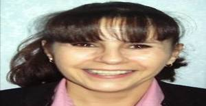 Malucafe 62 years old I am from Mexico/State of Mexico (edomex), Seeking Dating Friendship with Man