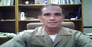 Capitano169 60 years old I am from Monterrey/Nuevo Leon, Seeking Dating Friendship with Woman