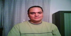 Ivanc29 45 years old I am from Medellin/Antioquia, Seeking Dating Friendship with Woman