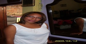 Nasvi1610 40 years old I am from Machala/el Oro, Seeking Dating with Man