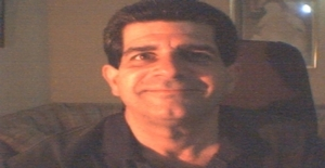 Meloso56 61 years old I am from Guatemala/Guatemala, Seeking Dating Friendship with Woman