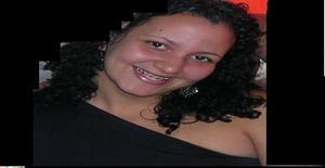 Angelitaamando 37 years old I am from Madrid/Madrid (provincia), Seeking Dating Friendship with Man