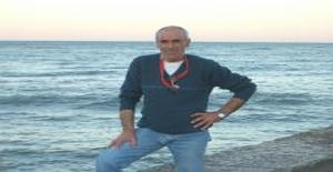 Jjuan56 64 years old I am from Comodoro Rivadavia/Chubut, Seeking Dating Friendship with Woman