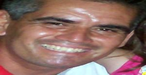 Pacopico 58 years old I am from Portoviejo/Manabi, Seeking Dating Friendship with Woman