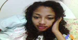 Pituyeyes 26 years old I am from Tegucigalpa/Francisco Morazan, Seeking Dating Friendship with Man