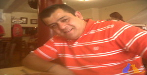 Rullrod 46 years old I am from Guadalajara/Jalisco, Seeking Dating Friendship with Woman