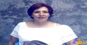 Marfla97 40 years old I am from Morelia/Michoacan, Seeking Dating Friendship with Man