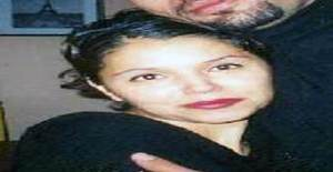 Spookita 40 years old I am from Queretaro/Querétaro, Seeking Dating Friendship with Man