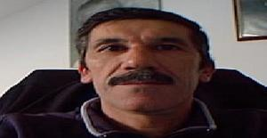 Valterribeiro 56 years old I am from Porto/Porto, Seeking Dating Friendship with Woman