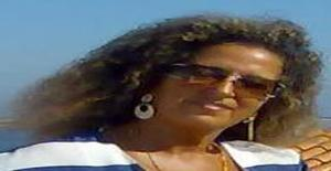 Dotshe 53 years old I am from Lisboa/Lisboa, Seeking Dating Friendship with Man