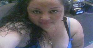 Rorobabomecmex 46 years old I am from Tijuana/Baja California, Seeking Dating Friendship with Man