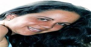Ammy7093 45 years old I am from Caracas/Distrito Capital, Seeking Dating Friendship with Man