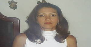 Luzalso 56 years old I am from Medellin/Antioquia, Seeking Dating with Man