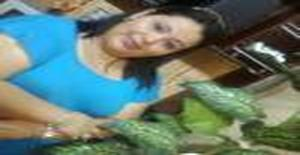 Elby 35 years old I am from San Salvador/San Salvador, Seeking Dating Friendship with Man